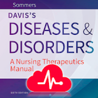 Diseases and Disorders; Nursing Therapeutic Manual