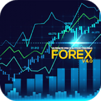 Forex Ultimate Price Action Trading