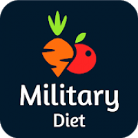 Military Diet Plan For Weight Loss