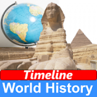 Timeline Of The World History