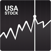 USA Live Stock Markets